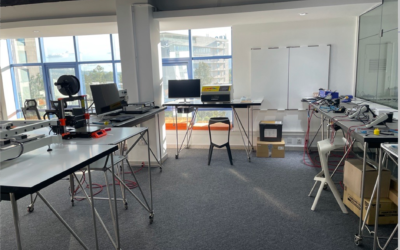 DigiCenter Innovation Lab – Innovation happens when ideas create value