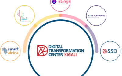DigiCenter through the years – Collaboration and partnerships for a greater good